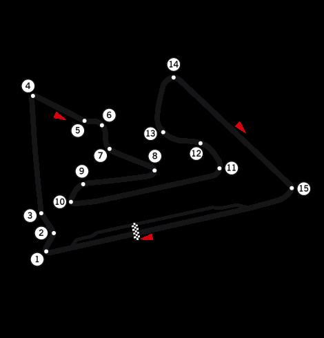 Circuit_Bahrain