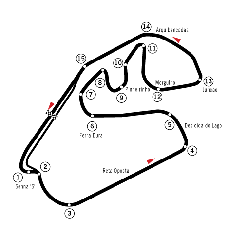 Circuit_Interlagos